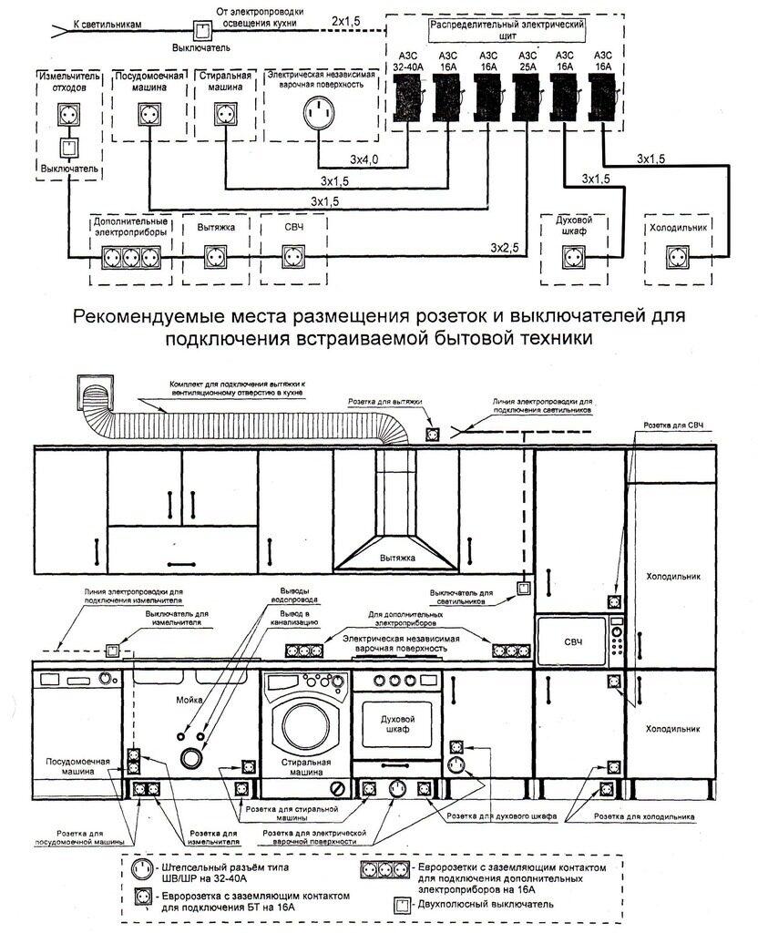 4 дек 2012 .  Схема электропроводки в частном доме составляется перед монтажем.  Схема электропроводки необходима для...