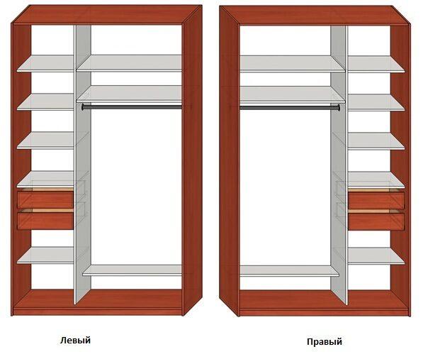 Как сделать шкаф-купе из обычного шкафа